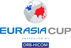 EurAsia-Cup