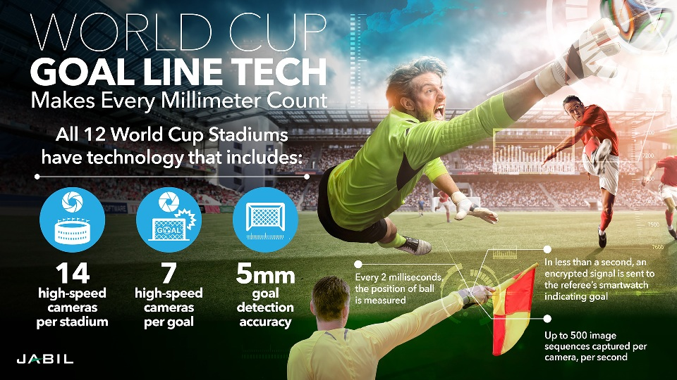 Goal-Line-Tech-Infographic-HD2x-v2