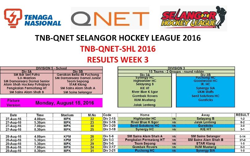 TNB-QNET-SHL2016 Week 3 Results