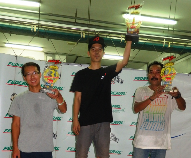 Winners of 2.0 Litre and VTEC _ All Variable Cam Technology