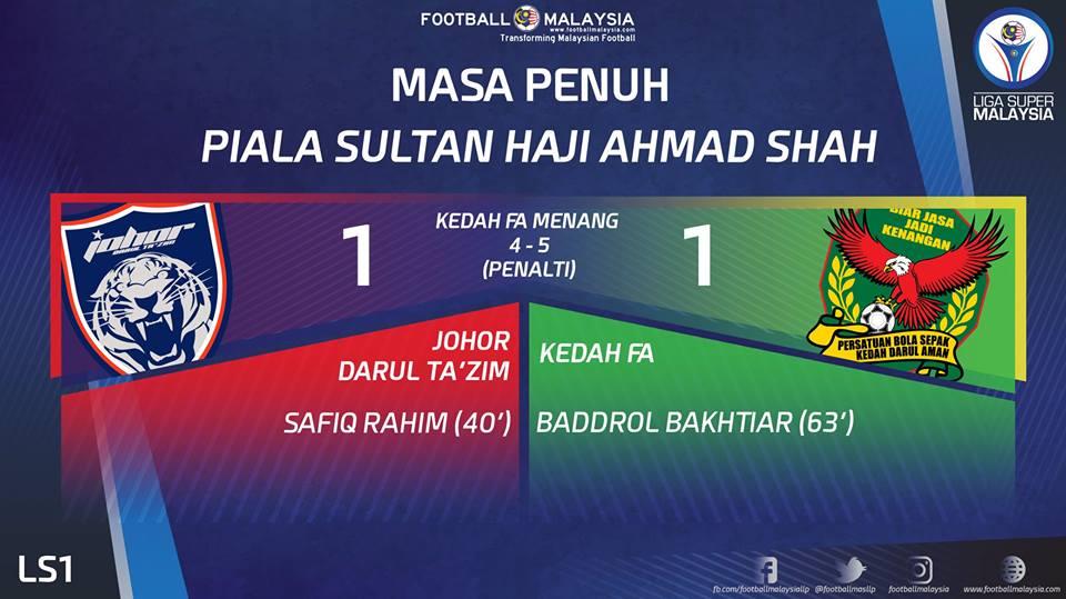 Kedah ikat JDT di Larkin, bawa pulang Piala Sultan Ahmad Shah